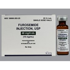 furosemide injectable detail