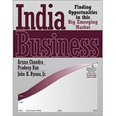 India Business: Finding Opportunities in this Big Emerging Market